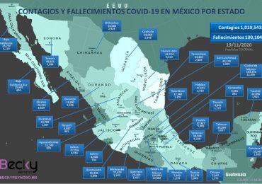 "México supera ""atroz"" umbral de 100,000 decesos por coronavirus"